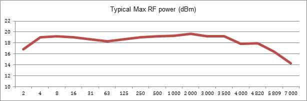 SLC_Power_Output